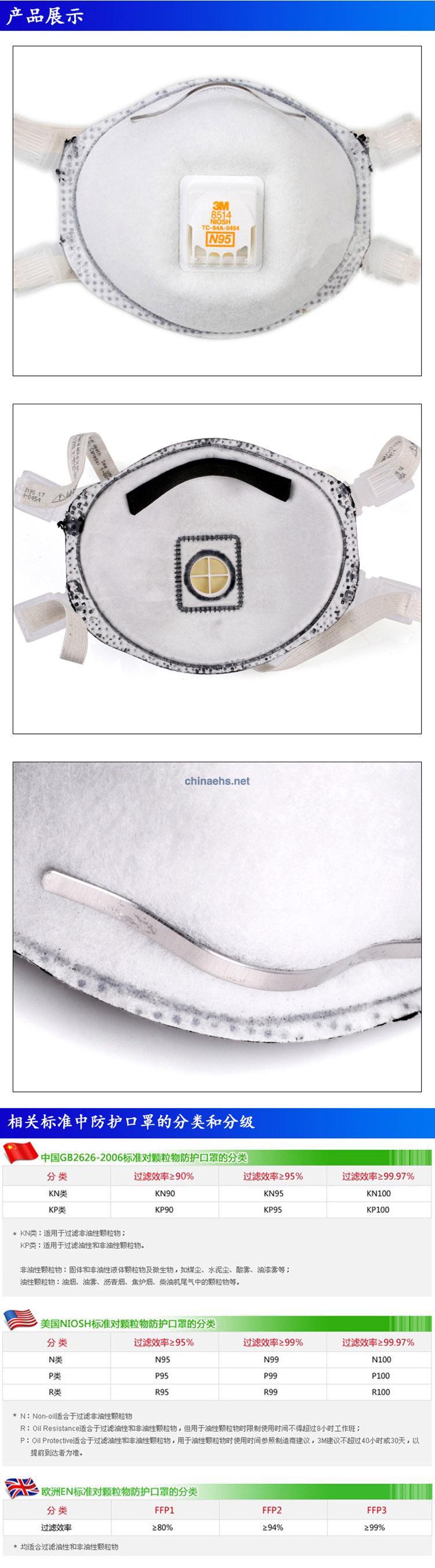 3M 8514 N95防护口罩(焊接专用)