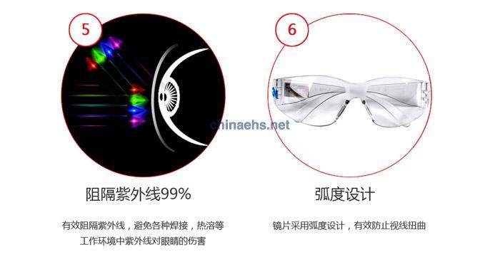 3M 11329无框型防雾轻便型防护眼镜